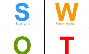 تعرف على اهم نقاط قوتك وضعفك بتحليل SWOT